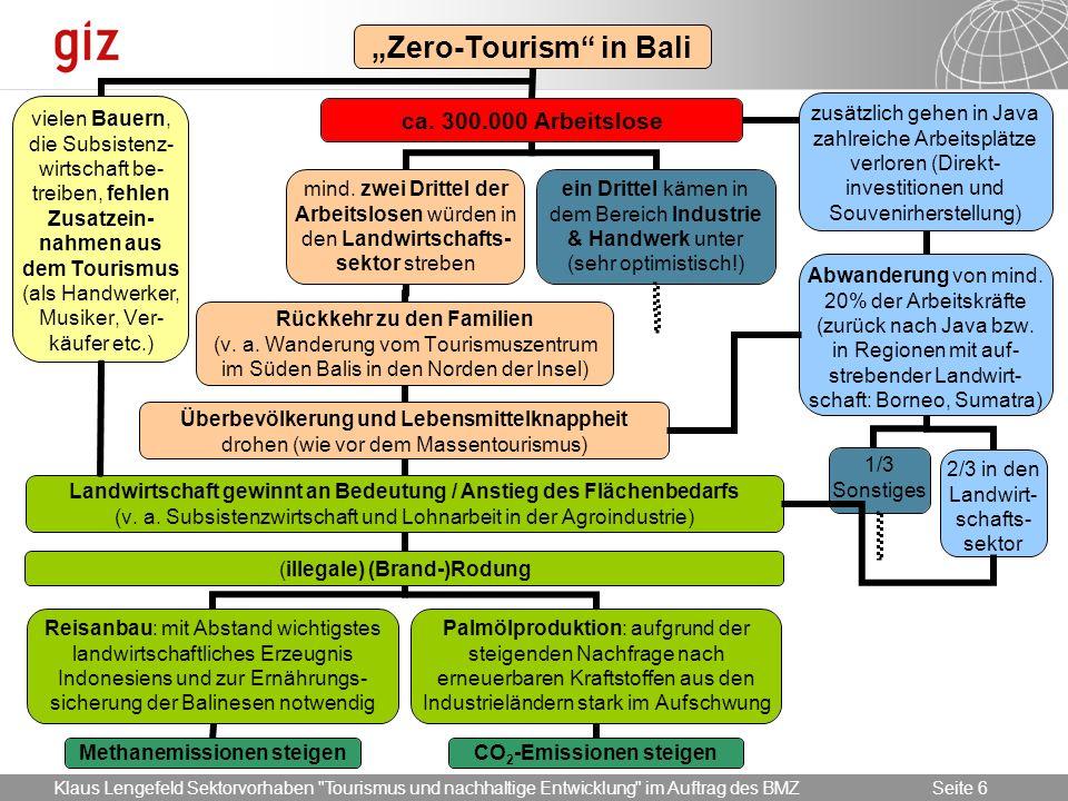 Klaus Lengefeld Sektorvorhaben Tourismus und nachhaltige Entwicklung im Auftrag des BMZ