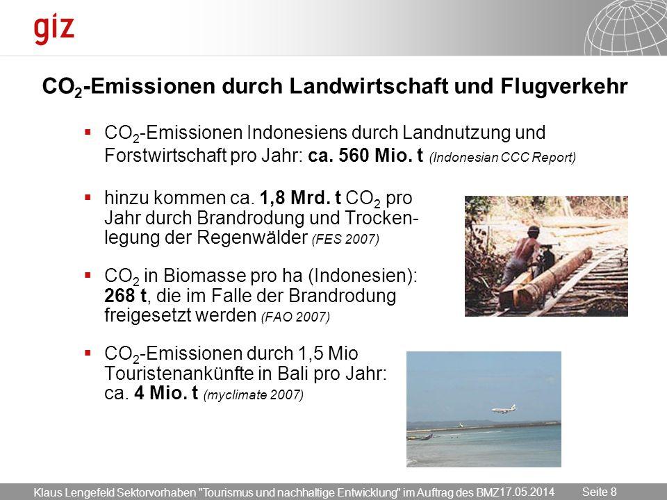 CO2-Emissionen durch Landwirtschaft und Flugverkehr