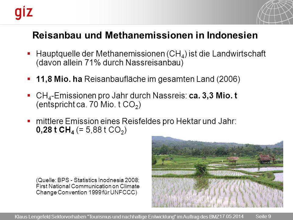 Reisanbau und Methanemissionen in Indonesien