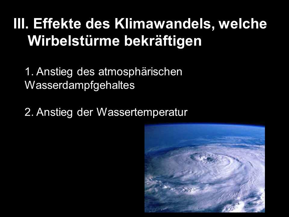 Effekte des Klimawandels, welche Wirbelstürme bekräftigen