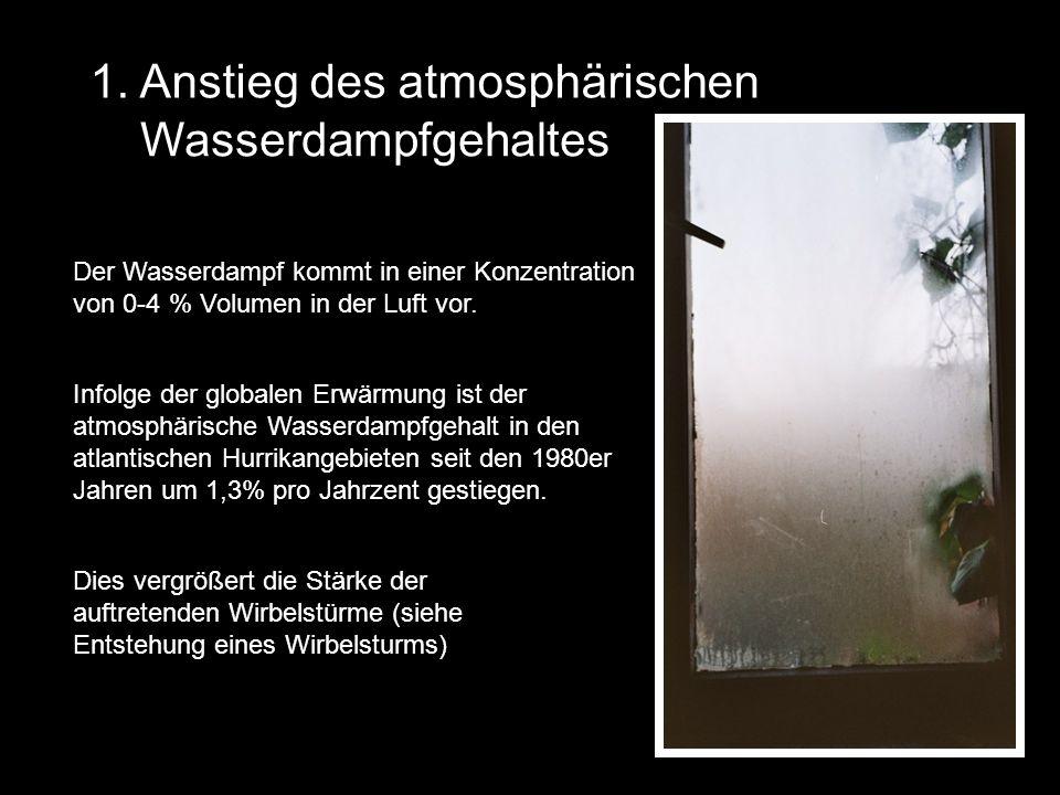 1. Anstieg des atmosphärischen Wasserdampfgehaltes