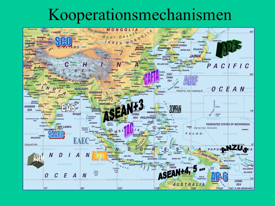 Kooperationsmechanismen