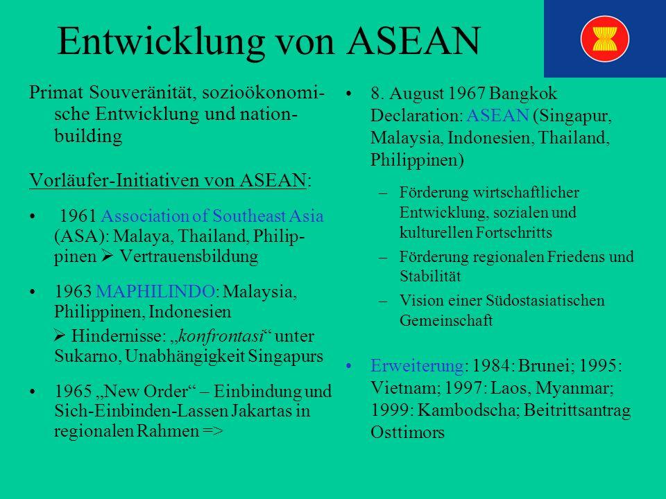 Entwicklung von ASEAN Primat Souveränität, sozioökonomi-sche Entwicklung und nation-building. Vorläufer-Initiativen von ASEAN: