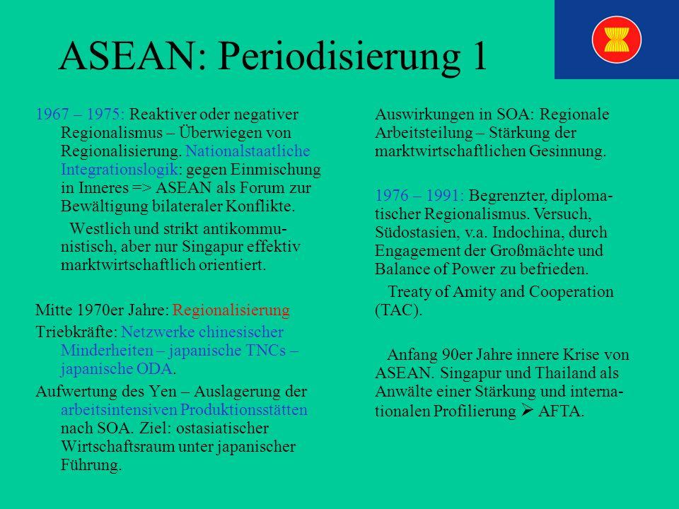 ASEAN: Periodisierung 1