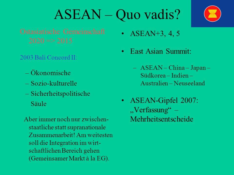 ASEAN – Quo vadis Ostasiatische Gemeinschaft 2020 => 2015