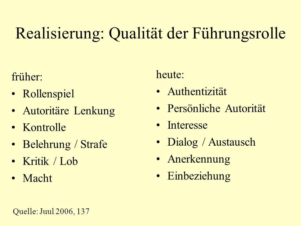 Realisierung: Qualität der Führungsrolle