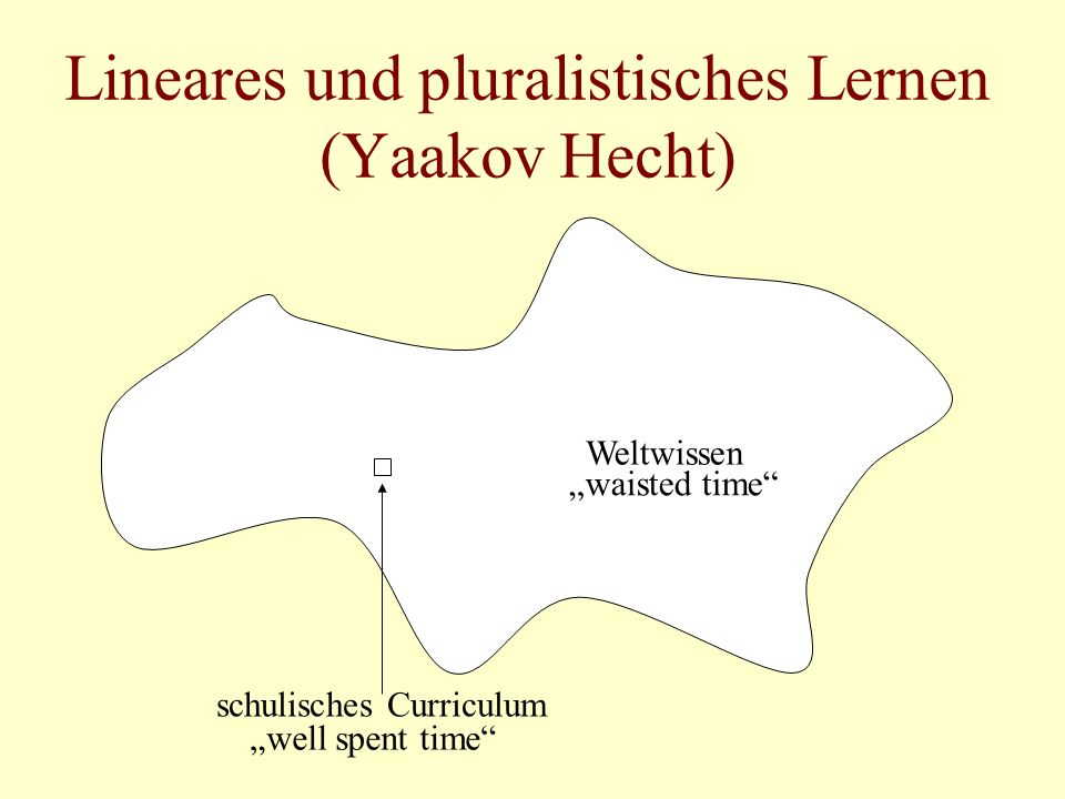 Lineares und pluralistisches Lernen (Yaakov Hecht)