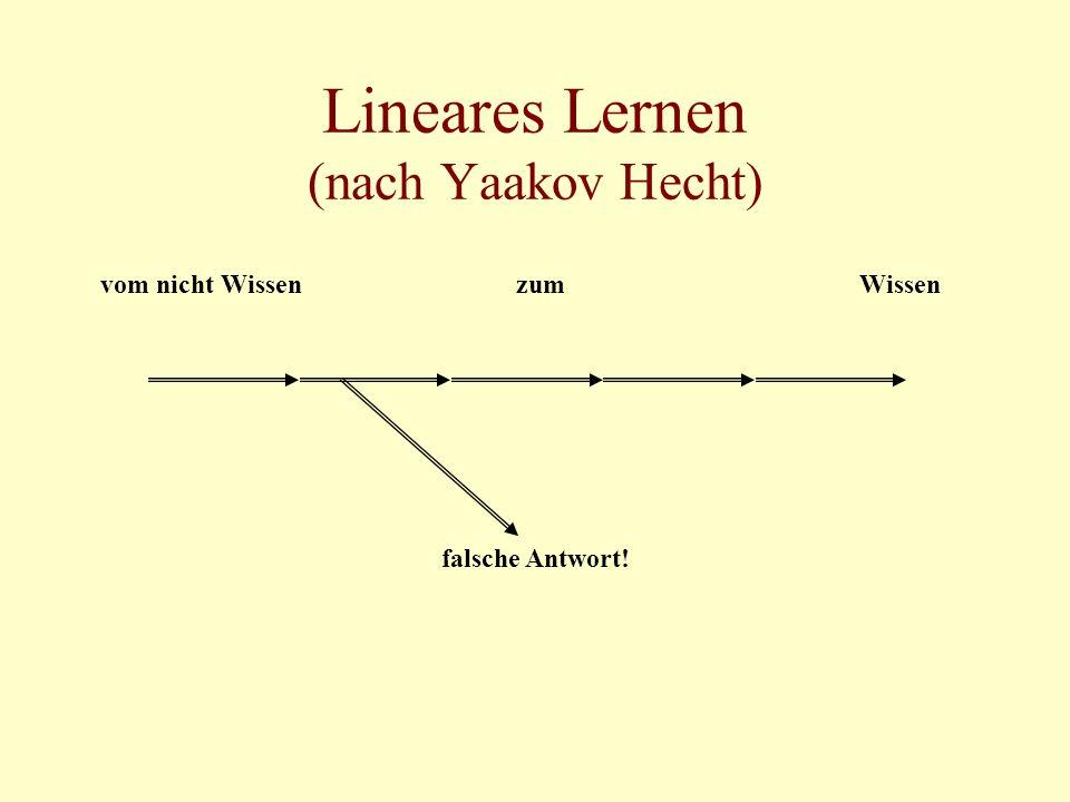 Lineares Lernen (nach Yaakov Hecht)