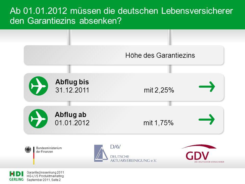 Ab 01.01.2012 müssen die deutschen Lebensversicherer den Garantiezins absenken