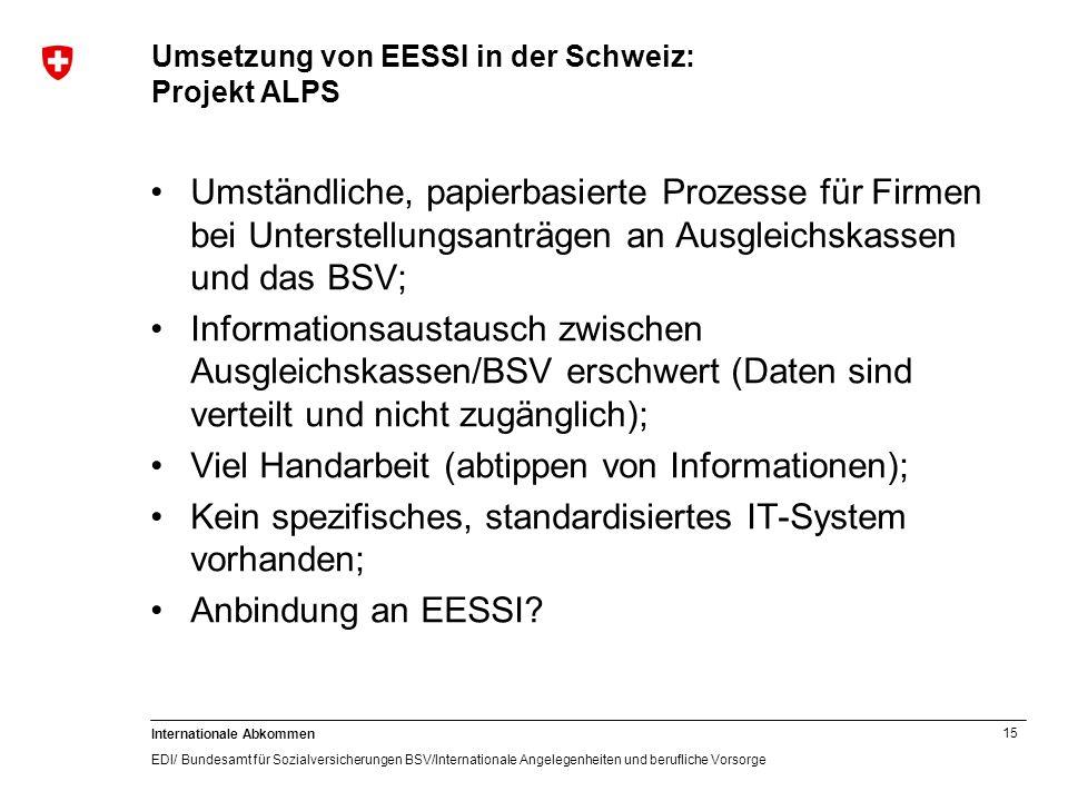 Umsetzung von EESSI in der Schweiz: Projekt ALPS