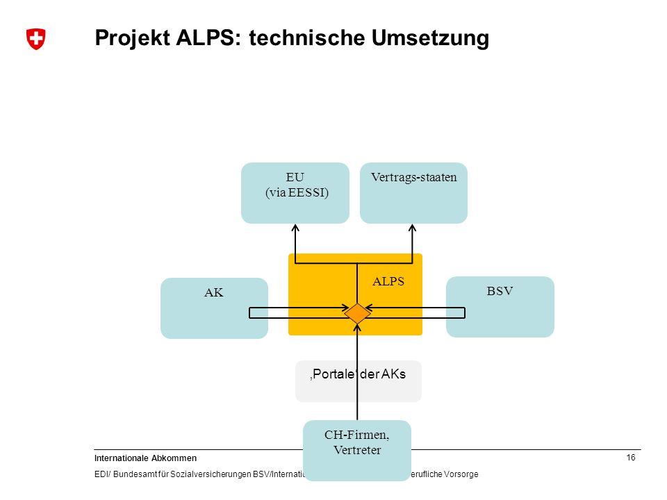 Projekt ALPS: technische Umsetzung