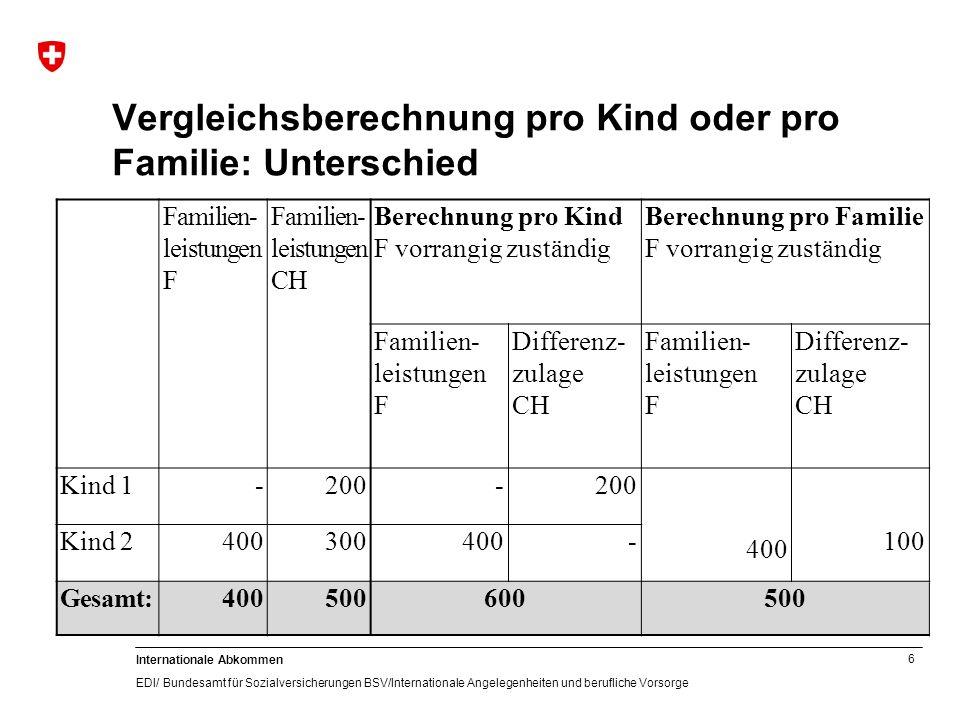 Vergleichsberechnung pro Kind oder pro Familie: Unterschied