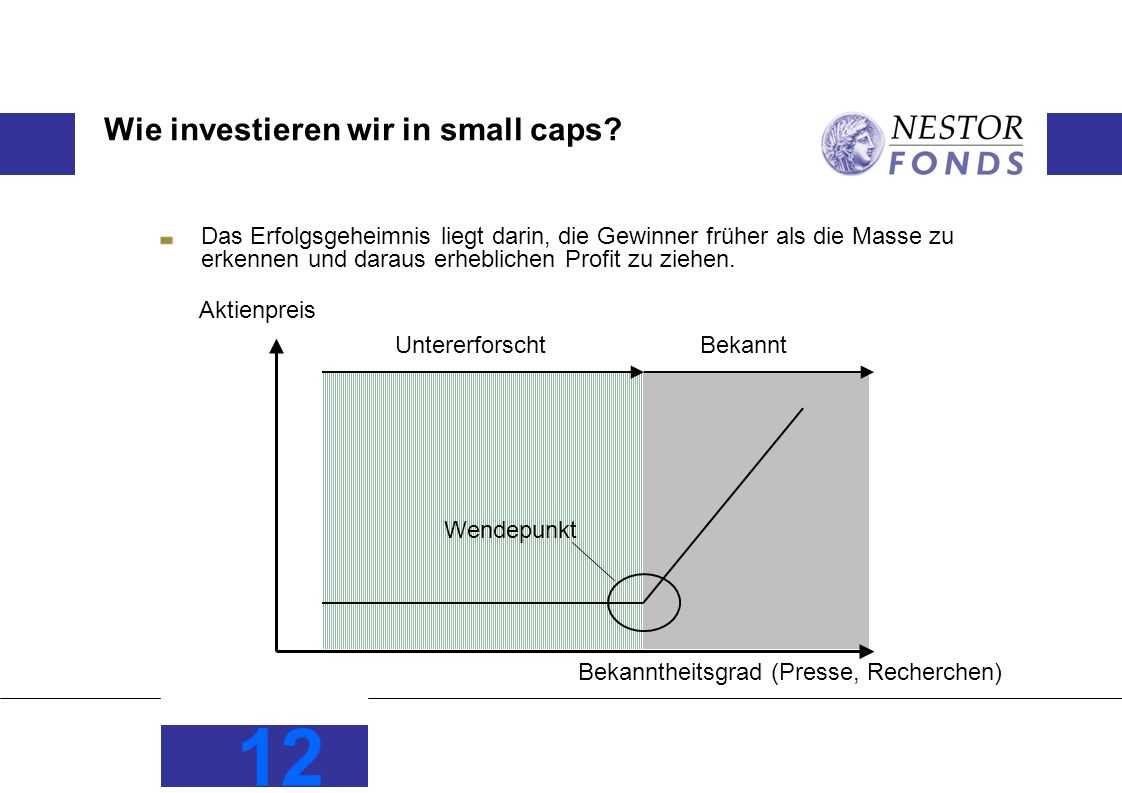 Wie investieren wir in small caps