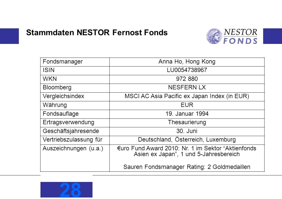 Stammdaten NESTOR Fernost Fonds