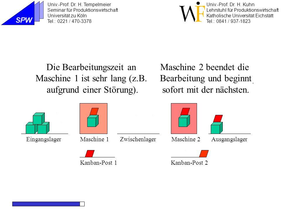 Die Bearbeitungszeit an Maschine 1 ist sehr lang (z.B.