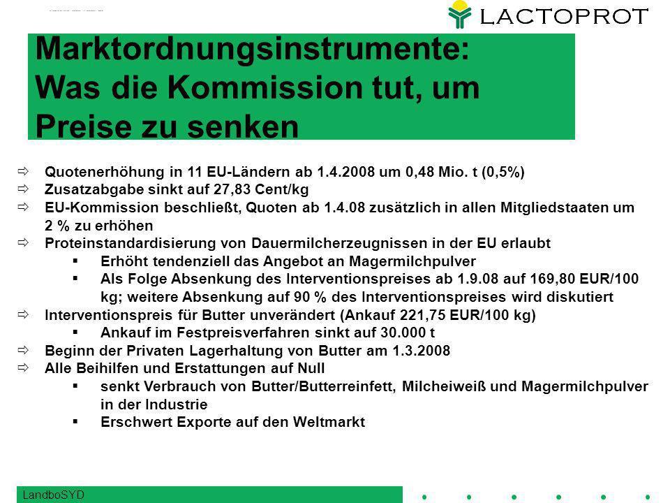 Marktordnungsinstrumente: Was die Kommission tut, um Preise zu senken