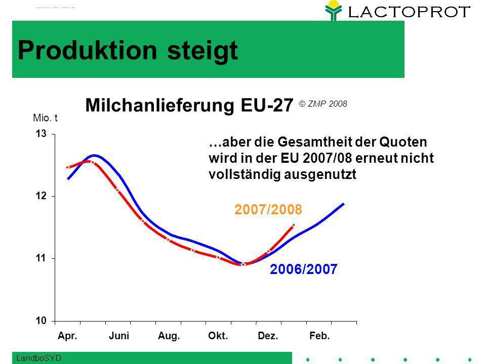 Produktion steigt Milchanlieferung EU-27 2007/2008 2006/2007