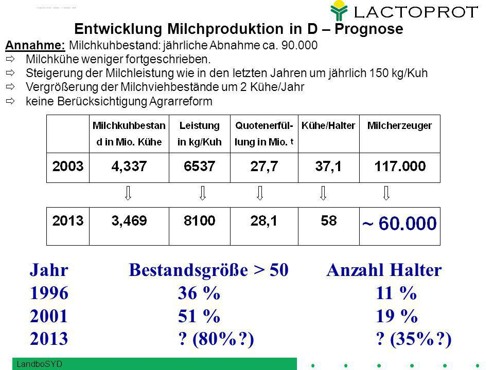 Entwicklung Milchproduktion in D – Prognose