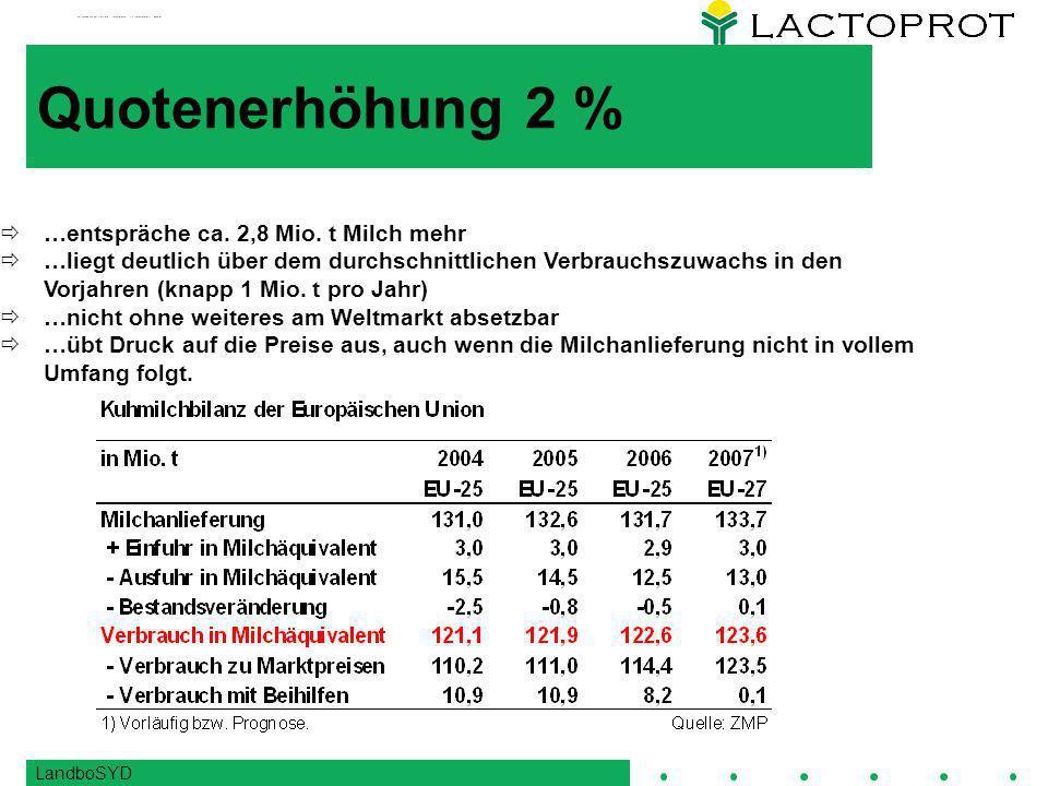 Quotenerhöhung 2 % …entspräche ca. 2,8 Mio. t Milch mehr