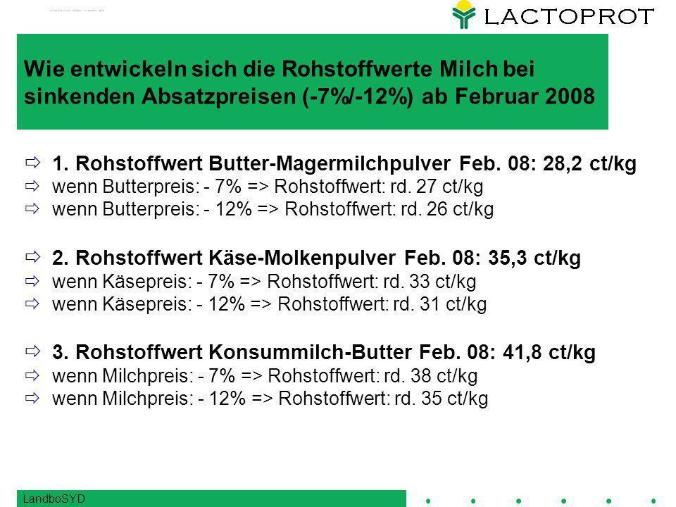 Wie entwickeln sich die Rohstoffwerte Milch bei sinkenden Absatzpreisen (-7%/-12%) ab Februar 2008