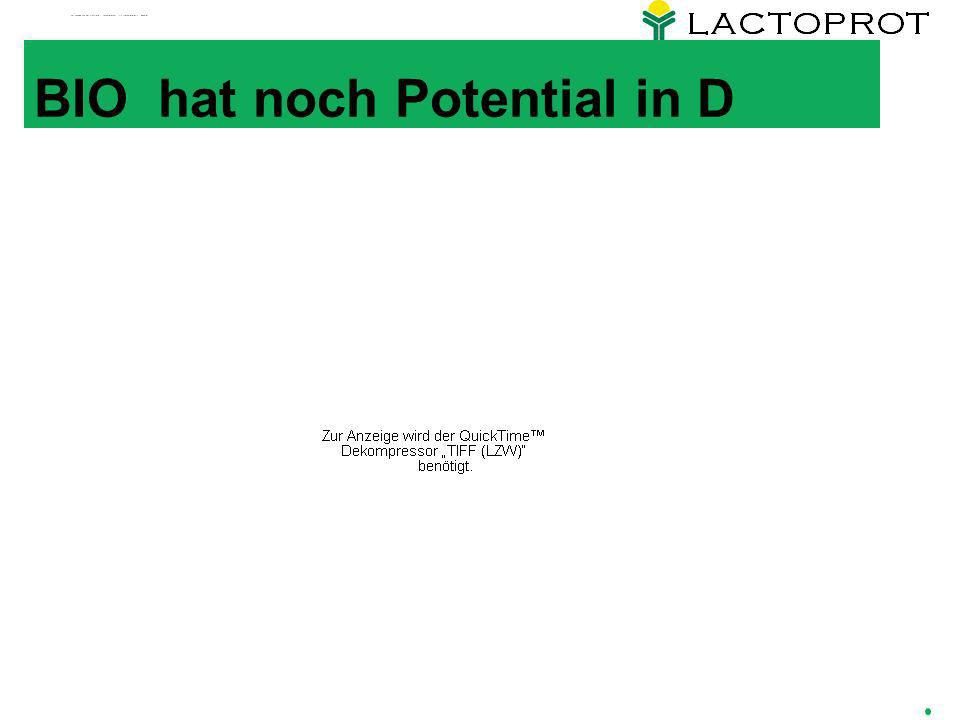 BIO hat noch Potential in D