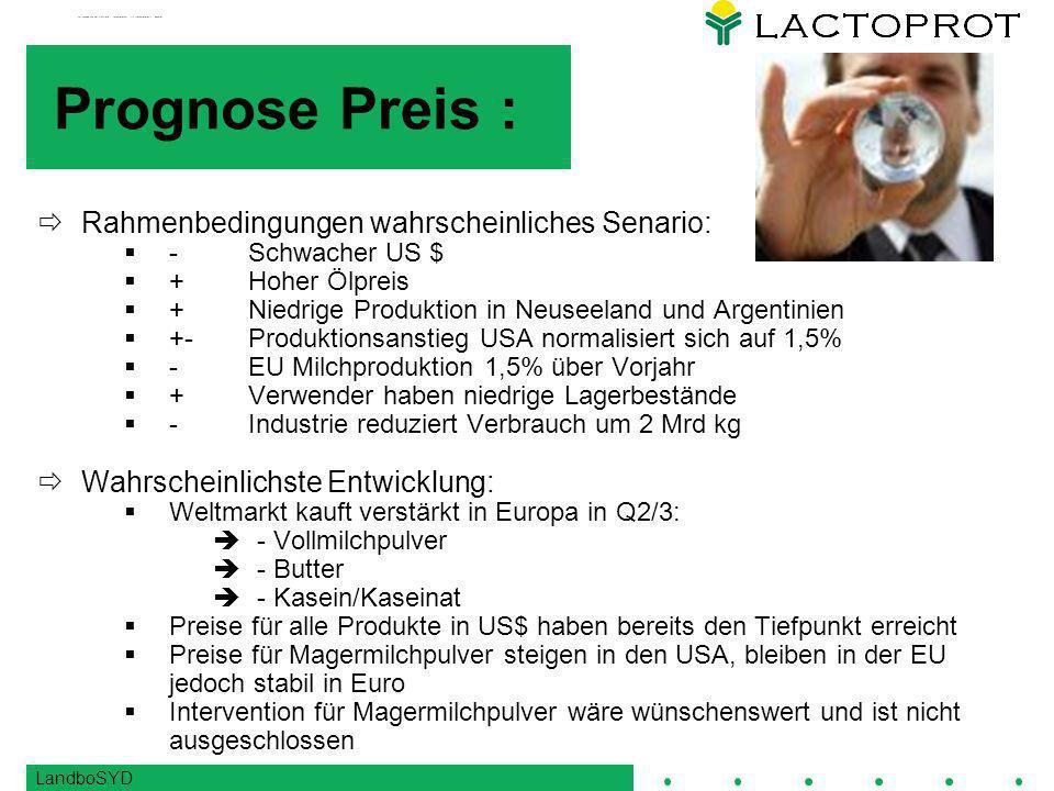 Prognose Preis : Rahmenbedingungen wahrscheinliches Senario: