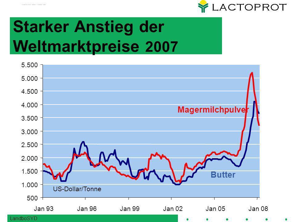 Starker Anstieg der Weltmarktpreise 2007