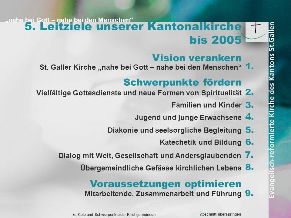 5. Leitziele unserer Kantonalkirche bis 2005