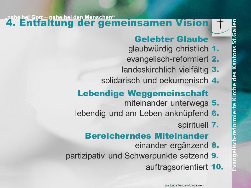 4. Entfaltung der gemeinsamen Vision