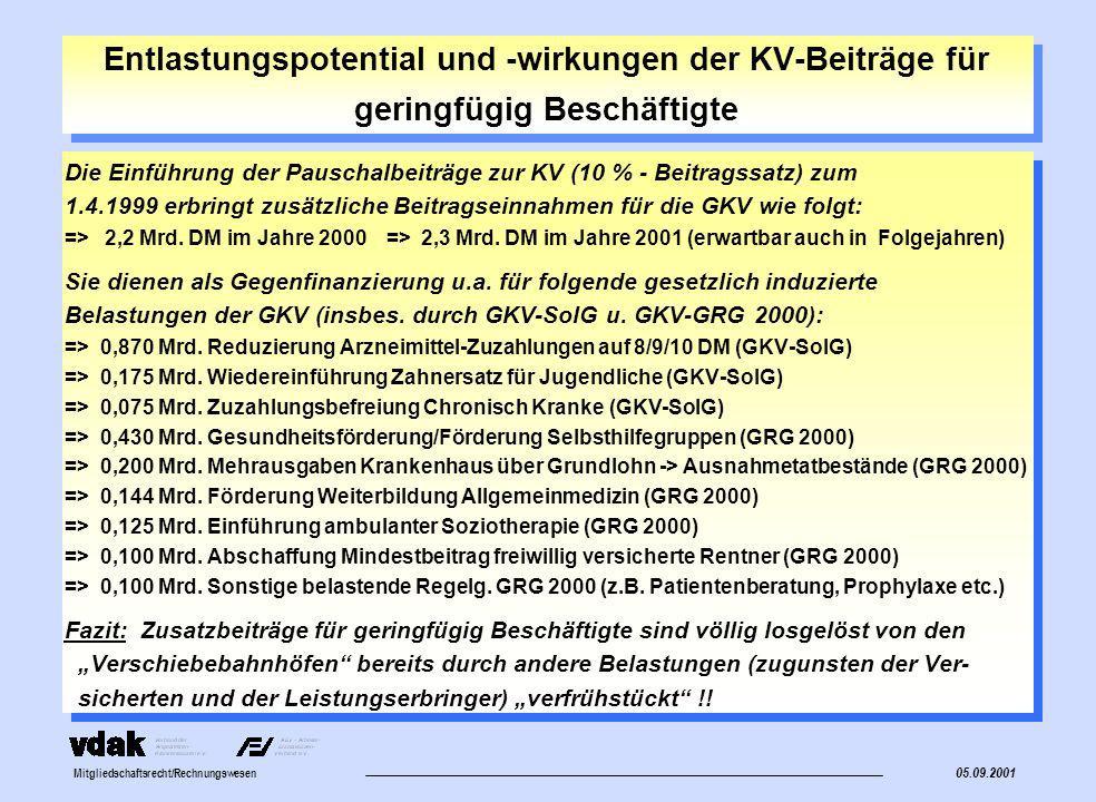 Entlastungspotential und -wirkungen der KV-Beiträge für geringfügig Beschäftigte