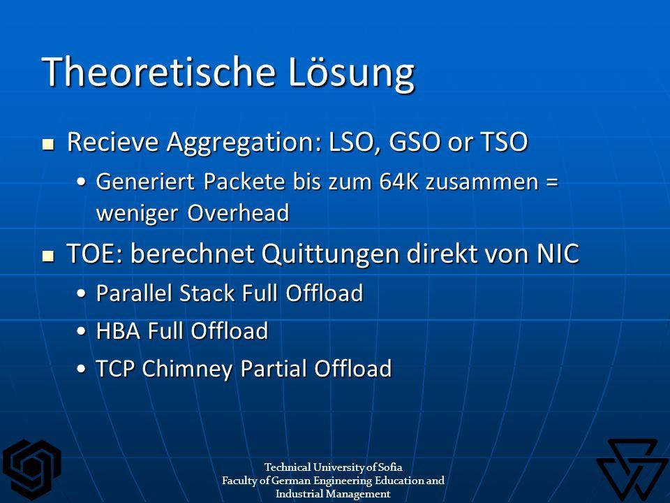 Theoretische Lösung Recieve Aggregation: LSO, GSO or TSO