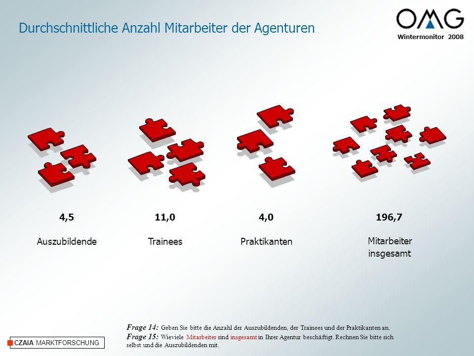 Durchschnittliche Anzahl Mitarbeiter der Agenturen