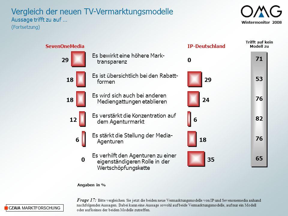 Vergleich der neuen TV-Vermarktungsmodelle