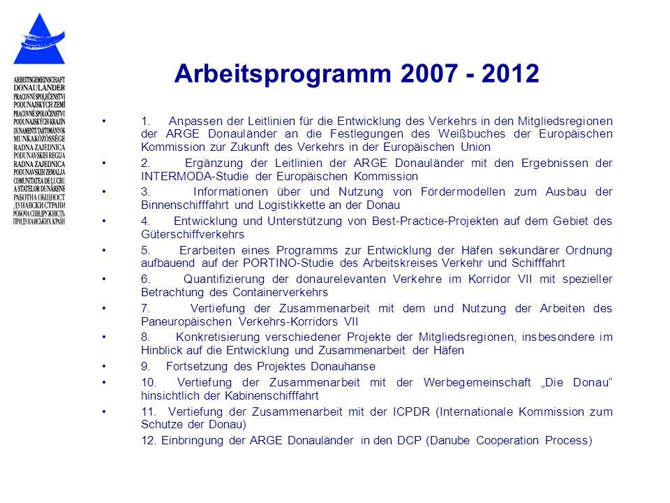 Arbeitsprogramm 2007 - 2012