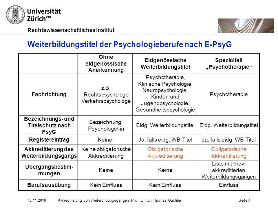 Weiterbildungstitel der Psychologieberufe nach E-PsyG