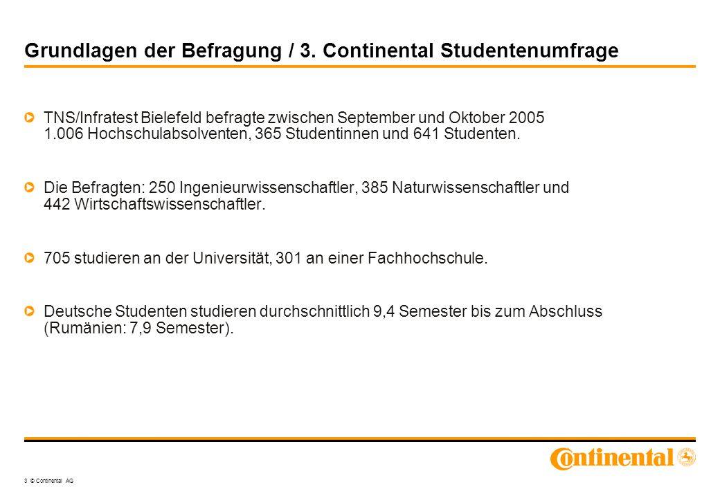 Grundlagen der Befragung / 3. Continental Studentenumfrage