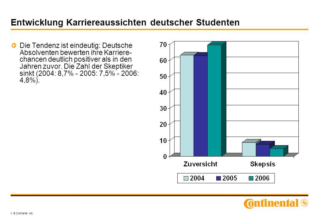Entwicklung Karriereaussichten deutscher Studenten