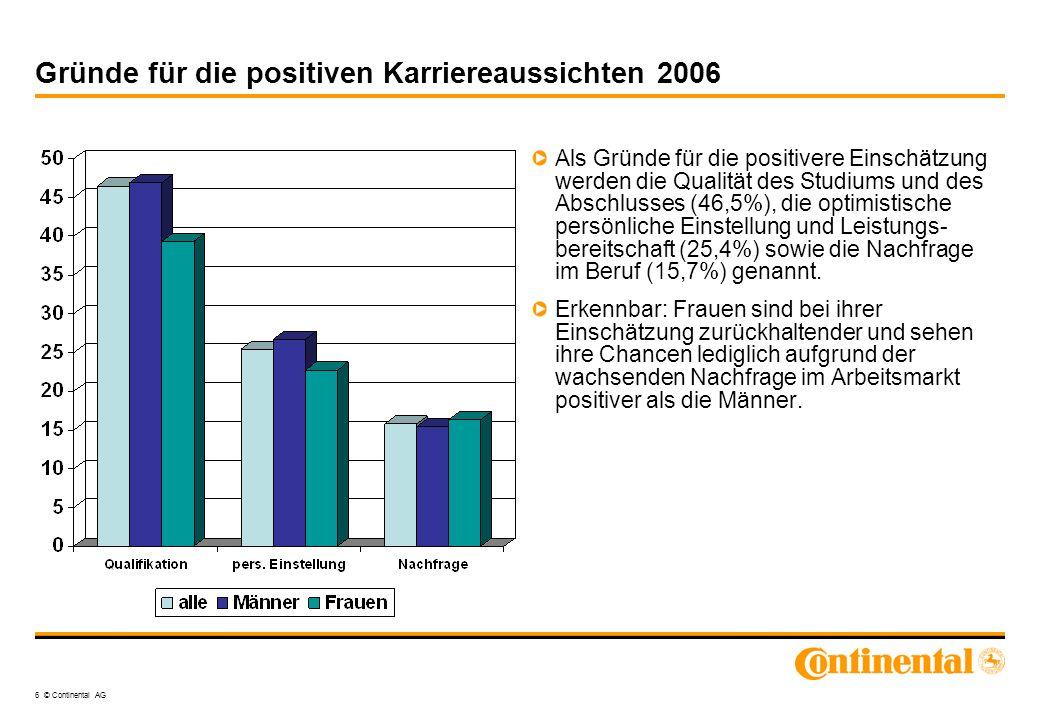 Gründe für die positiven Karriereaussichten 2006