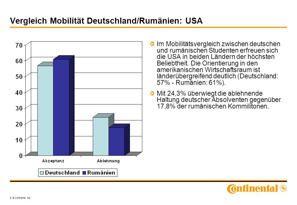 Vergleich Mobilität Deutschland/Rumänien: USA