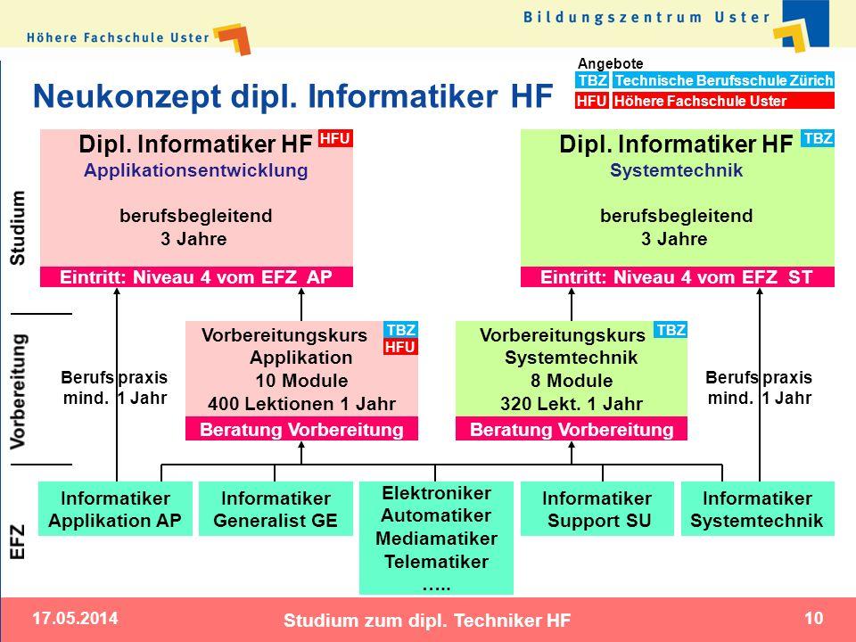 Neukonzept dipl. Informatiker HF