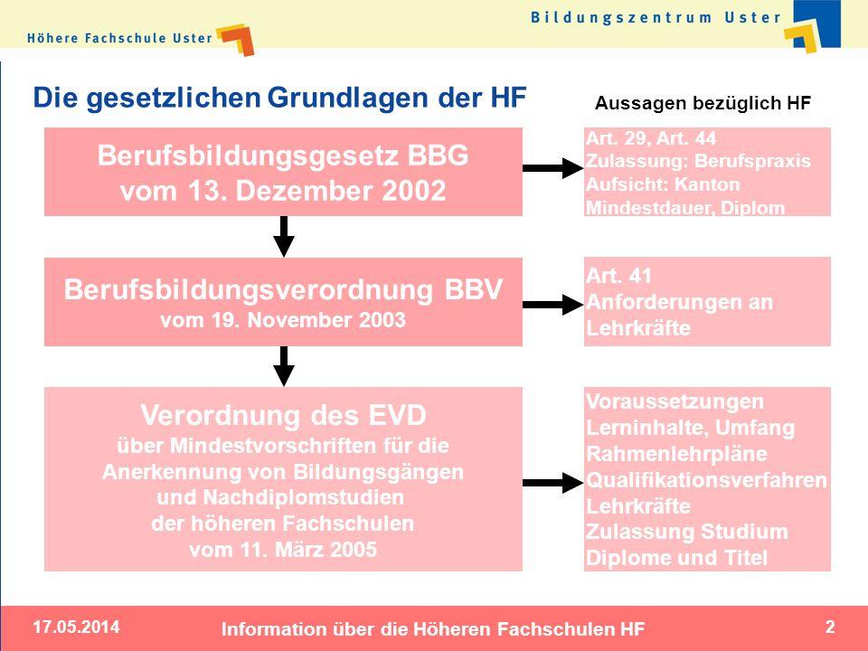 Die gesetzlichen Grundlagen der HF