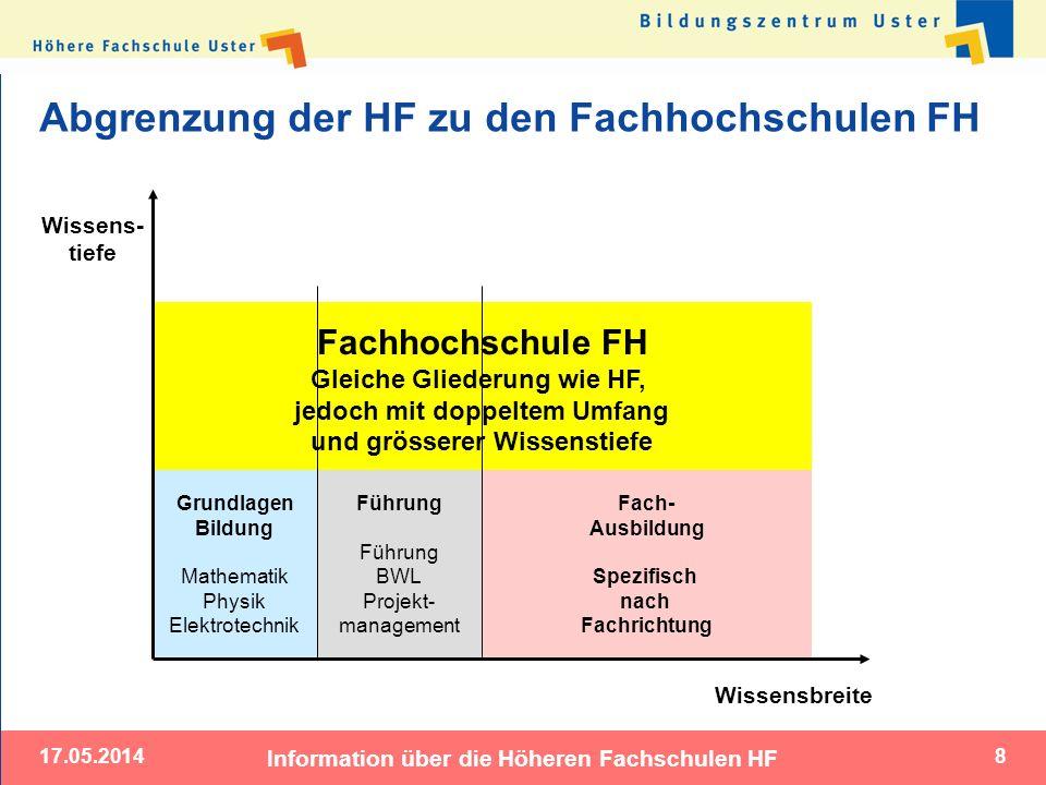 Abgrenzung der HF zu den Fachhochschulen FH