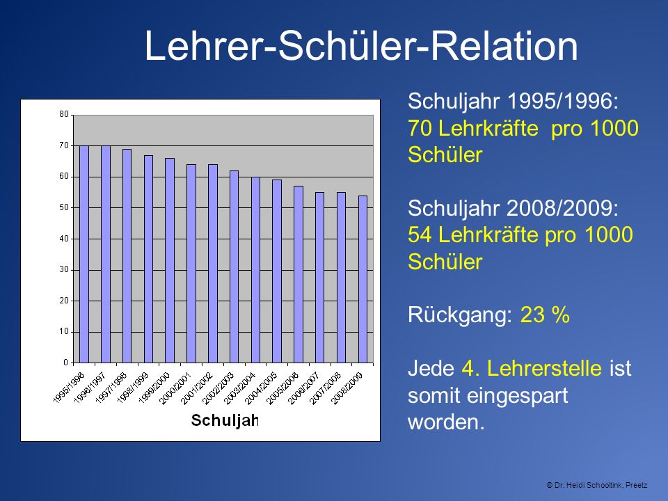 Lehrer-Schüler-Relation