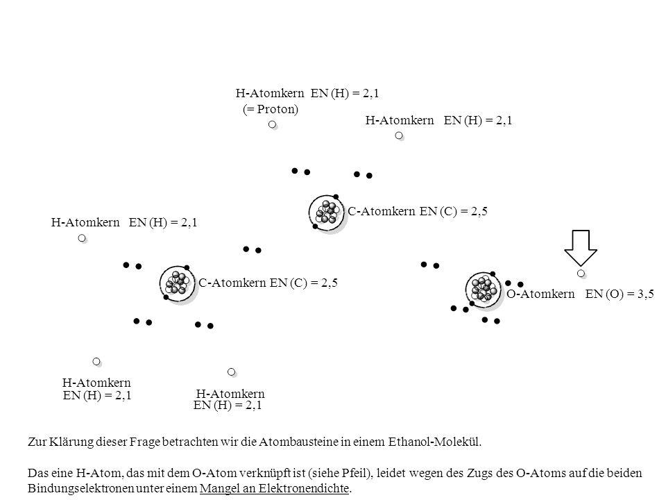 H-Atomkern EN (H) = 2,1. (= Proton) H-Atomkern. EN (H) = 2,1. C-Atomkern. EN (C) = 2,5. H-Atomkern.