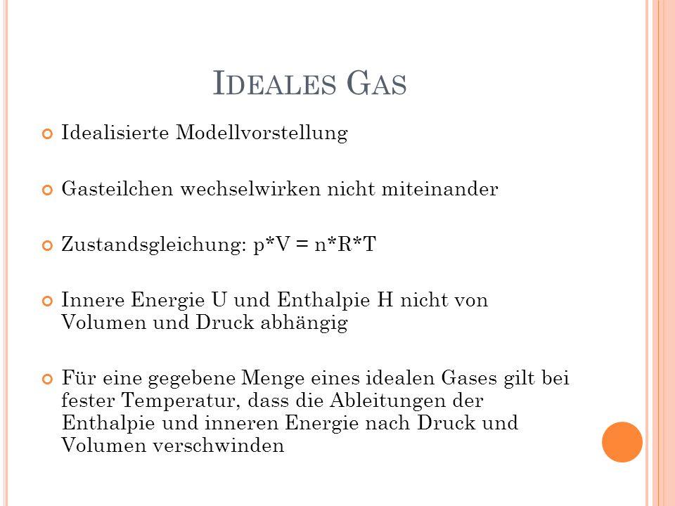 Ideales Gas Idealisierte Modellvorstellung