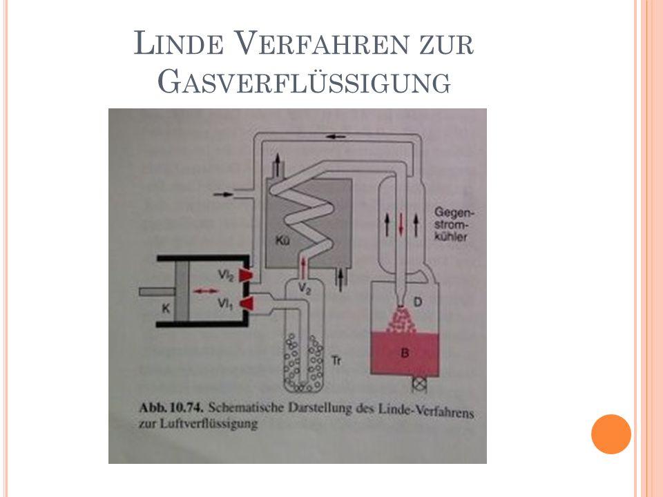 Linde Verfahren zur Gasverflüssigung