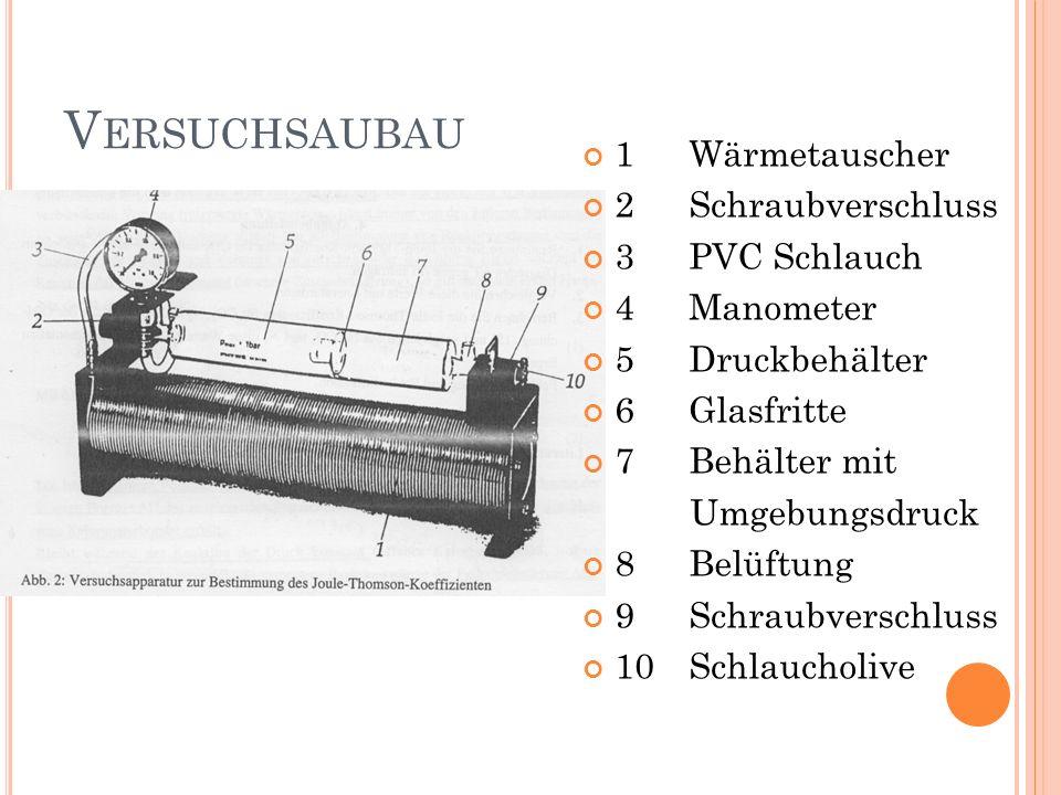 Versuchsaubau 1 Wärmetauscher 2 Schraubverschluss 3 PVC Schlauch