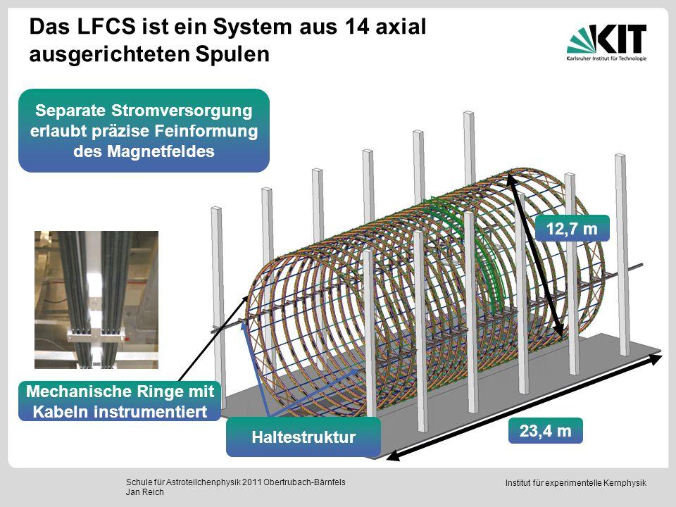 Das LFCS ist ein System aus 14 axial ausgerichteten Spulen