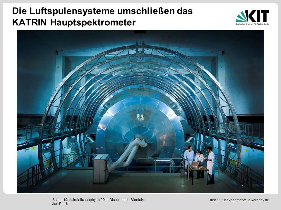 Die Luftspulensysteme umschließen das KATRIN Hauptspektrometer