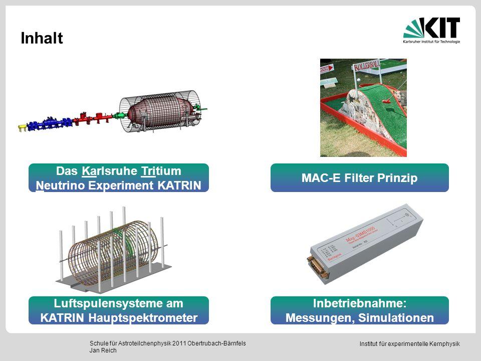 Inhalt MAC-E Filter Prinzip Das Karlsruhe Tritium